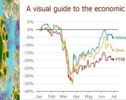Economic-Crisis-in-Corona-Virus